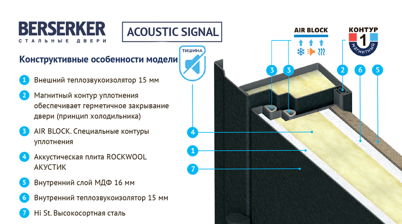 ACOUSTIC SIGNAL 85_3